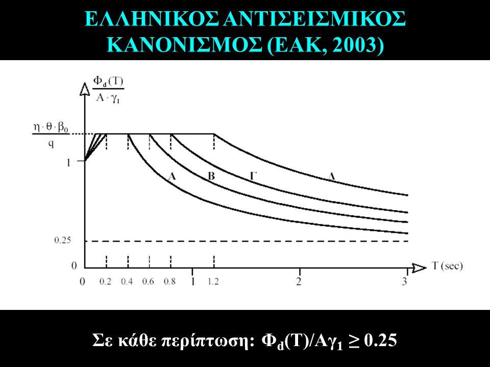 ΕΛΛΗΝΙΚΟΣ ΑΝΤΙΣΕΙΣΜΙΚΟΣ ΚΑΝΟΝΙΣΜΟΣ (ΕΑΚ, 2003)