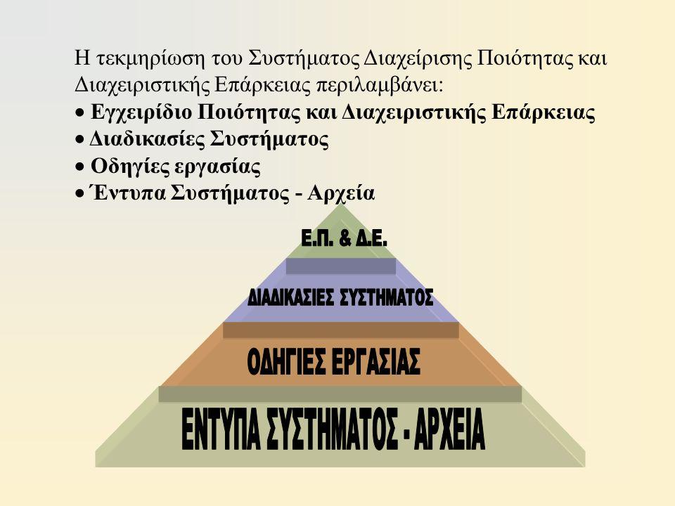 · Εγχειρίδιο Ποιότητας και Διαχειριστικής Επάρκειας