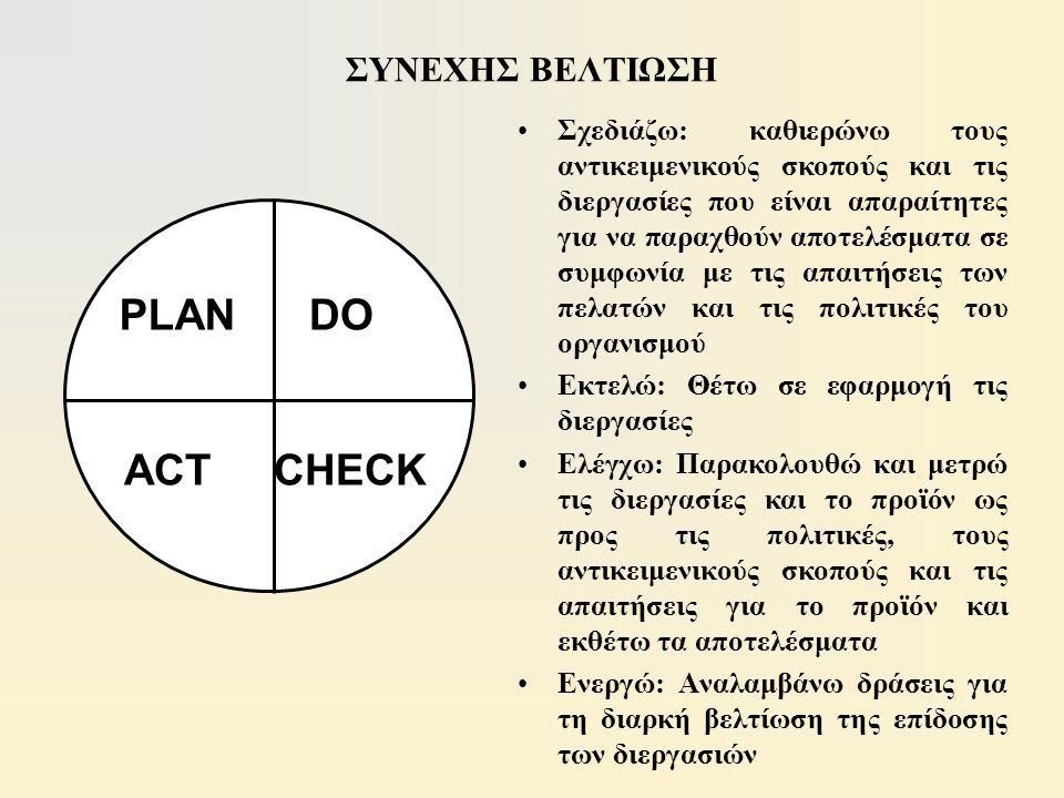 PLAN DO ACT CHECK ΣΥΝΕΧΗΣ ΒΕΛΤΙΩΣΗ