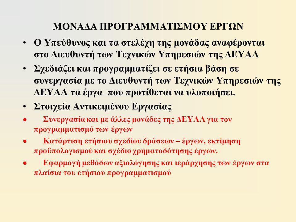 ΜΟΝΑΔΑ ΠΡΟΓΡΑΜΜΑΤΙΣΜΟΥ ΕΡΓΩΝ