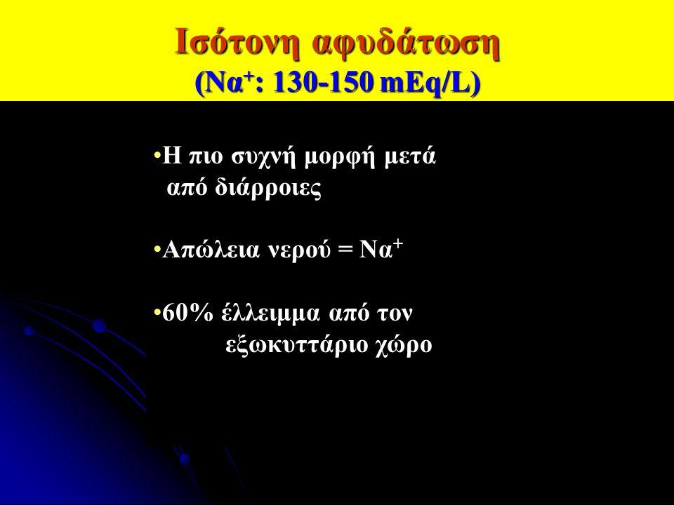 Ισότονη αφυδάτωση (Να+: 130-150 mEq/L)