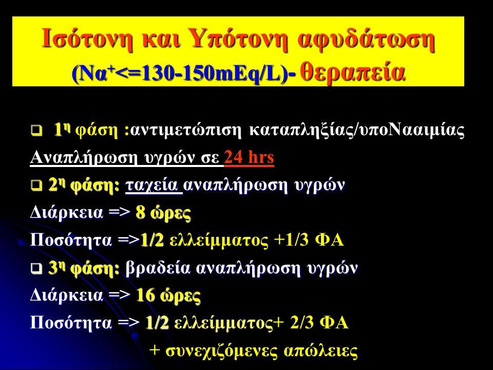 Ισότονη και Υπότονη αφυδάτωση (Να+<=130-150mEq/L)- θεραπεία