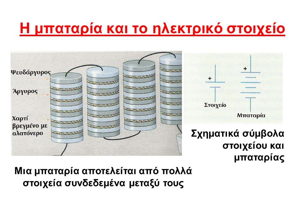 Η μπαταρία και το ηλεκτρικό στοιχείο