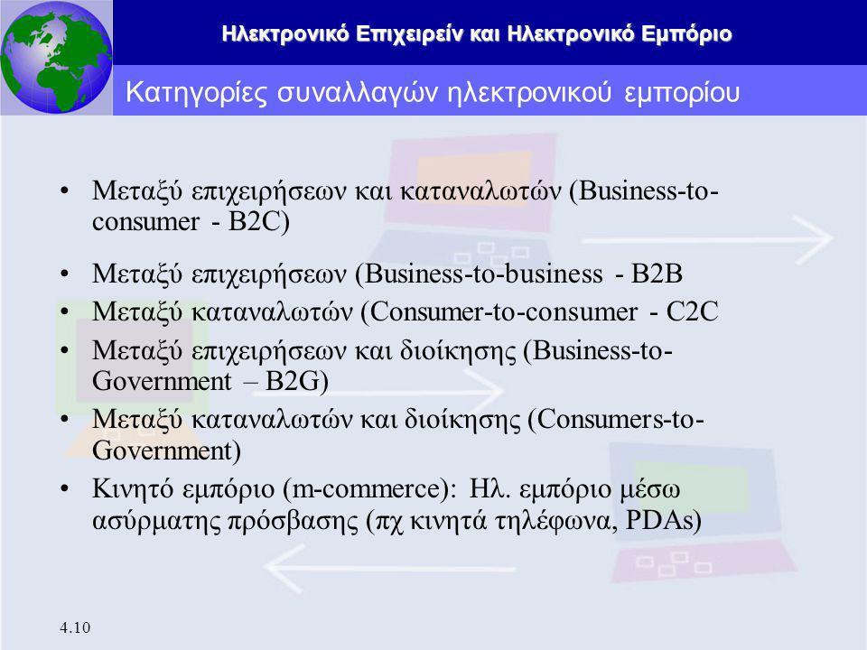 Κατηγορίες συναλλαγών ηλεκτρονικού εμπορίου