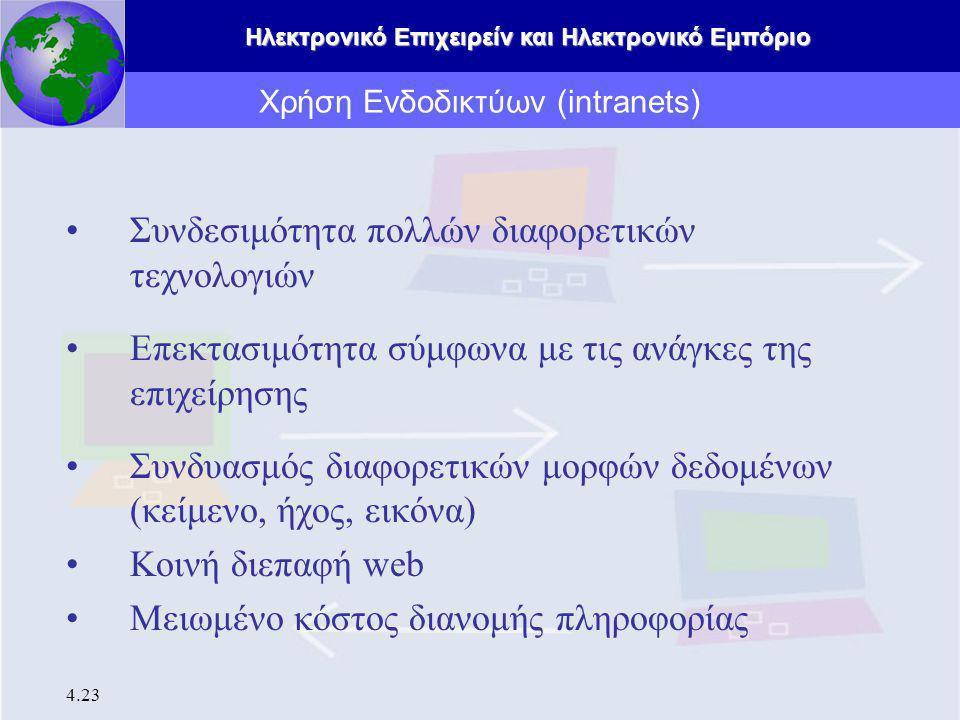 Χρήση Ενδοδικτύων (intranets)