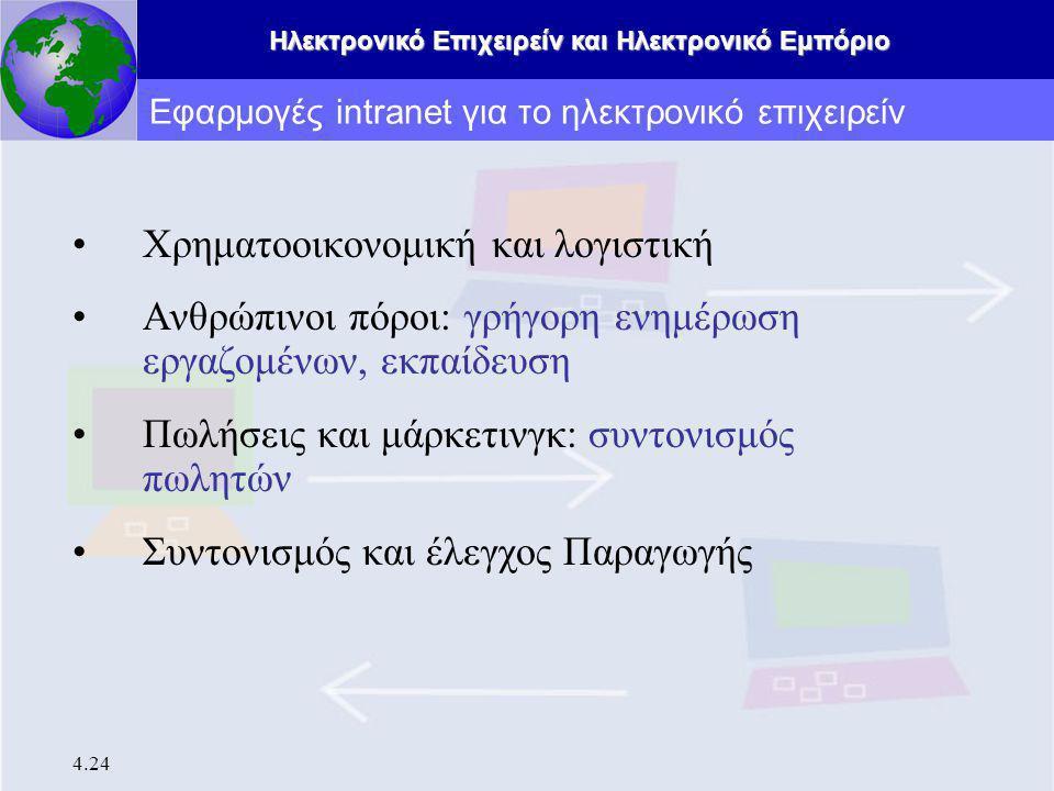 Εφαρμογές intranet για το ηλεκτρονικό επιχειρείν