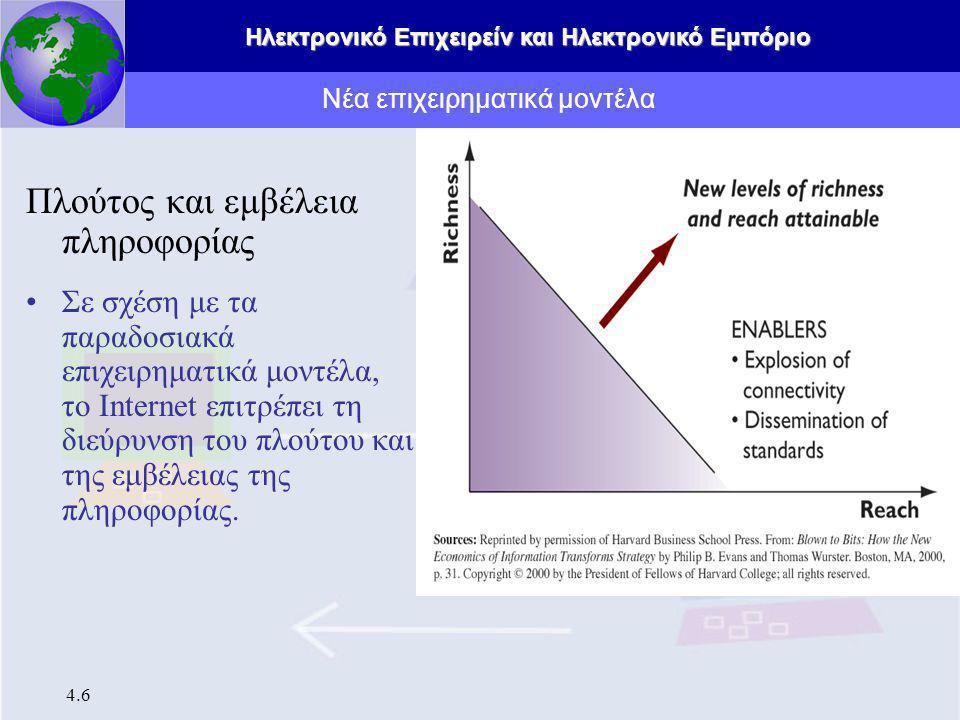 Νέα επιχειρηματικά μοντέλα