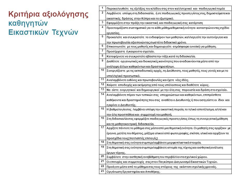 Κριτήρια αξιολόγησης καθηγητών Εικαστικών Τεχνών