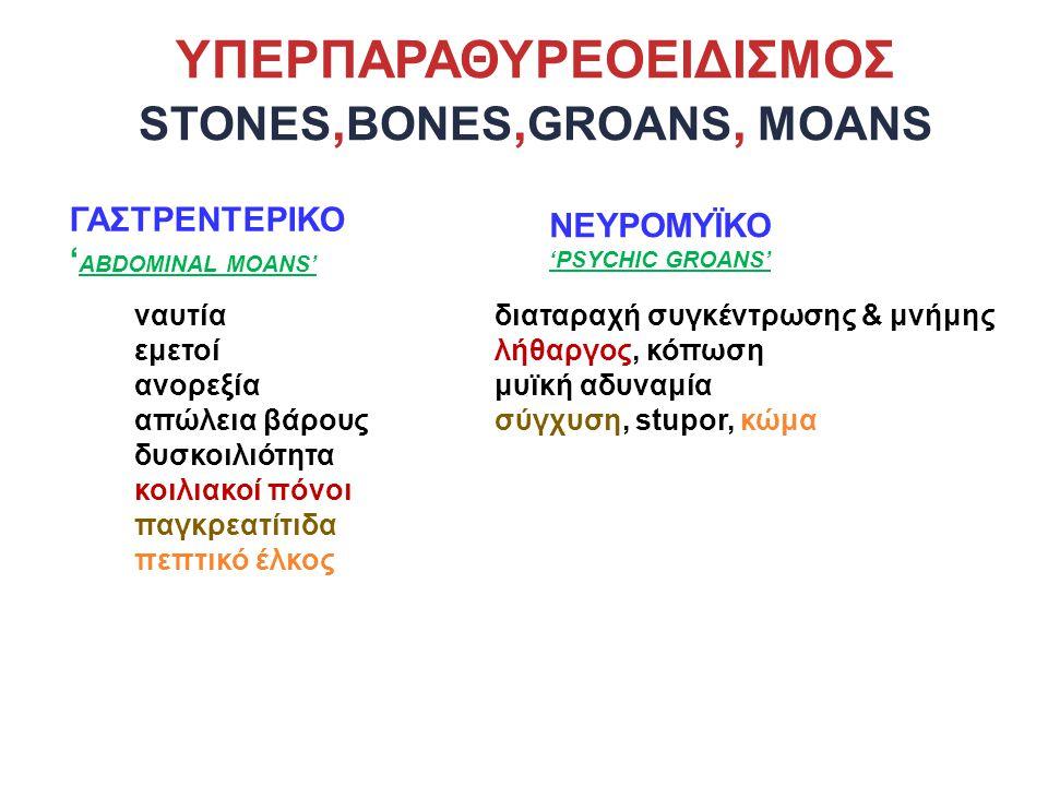 ΥΠΕΡΠΑΡΑΘΥΡΕΟΕΙΔΙΣΜΟΣ STONES,BONES,GROANS, MOANS