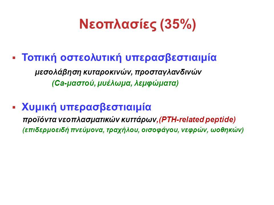 Νεοπλασίες (35%) Τοπική οστεολυτική υπερασβεστιαιμία