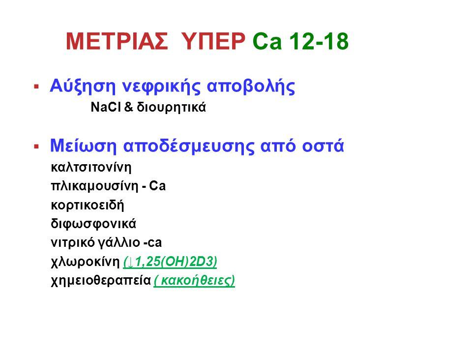 ΜΕΤΡΙΑΣ ΥΠΕΡ Ca 12-18 Αύξηση νεφρικής αποβολής