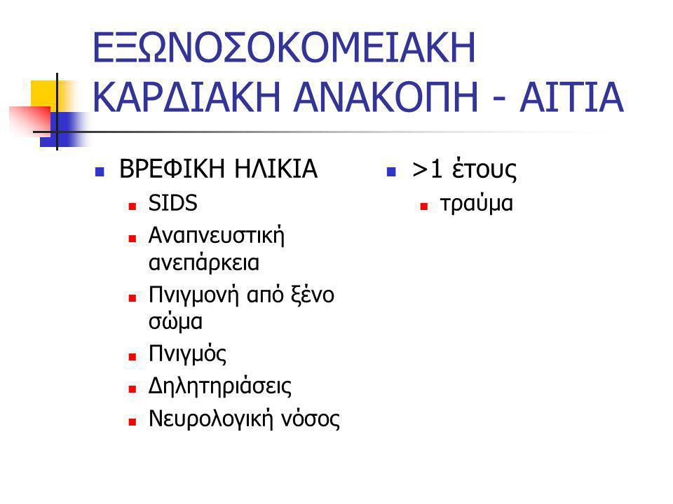 ΕΞΩΝΟΣΟΚΟΜΕΙΑΚΗ ΚΑΡΔΙΑΚΗ ΑΝΑΚΟΠΗ - ΑΙΤΙΑ
