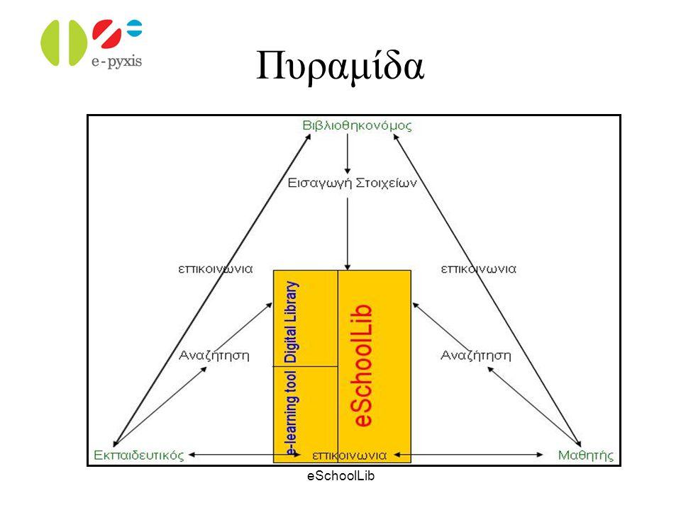 Πυραμίδα eSchoolLib