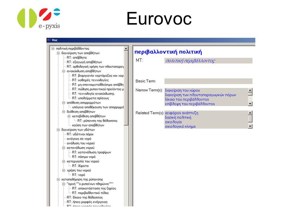 Eurovoc eSchoolLib