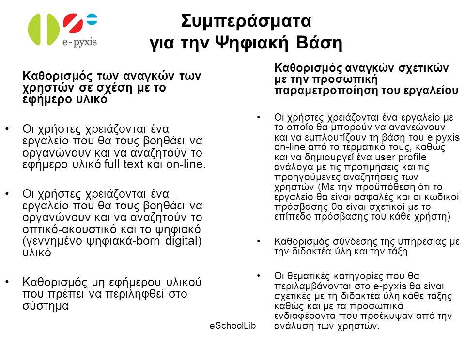 Συμπεράσματα για την Ψηφιακή Βάση