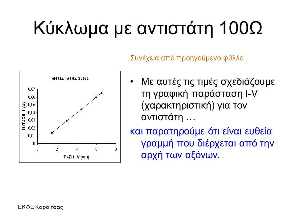 Κύκλωμα με αντιστάτη 100Ω Συνέχεια από προηγούμενο φύλλο.