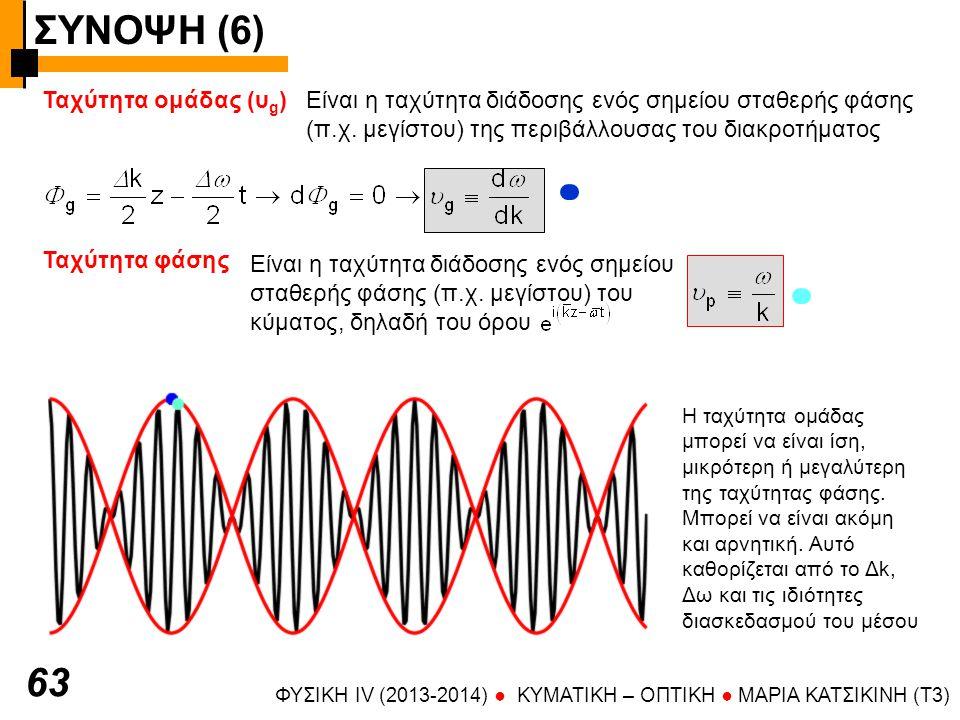 ΣΥΝΟΨΗ (6) 63 Ταχύτητα ομάδας (υg)