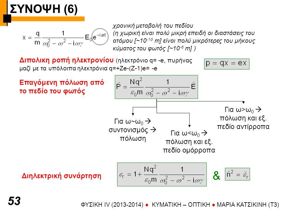 ΣΥΝΟΨΗ (6) χρονική μεταβολή του πεδίου.
