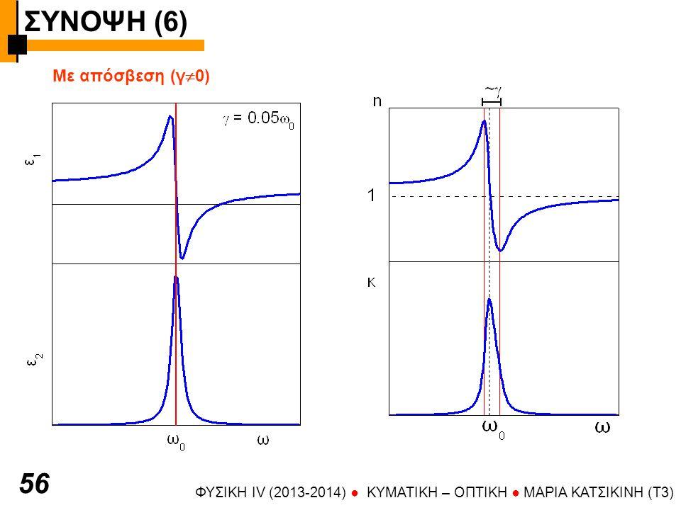 ΣΥΝΟΨΗ (6) 56 Με απόσβεση (γ0)