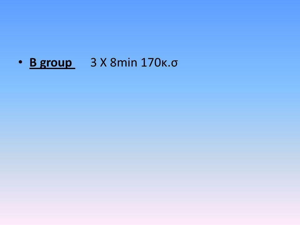 Β group 3 Χ 8min 170κ.σ