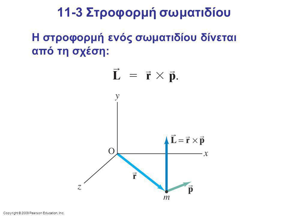 11-3 Στροφορμή σωματιδίου