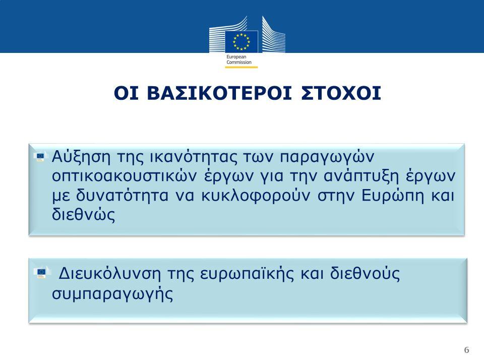 Διευκόλυνση της ευρωπαϊκής και διεθνούς συμπαραγωγής