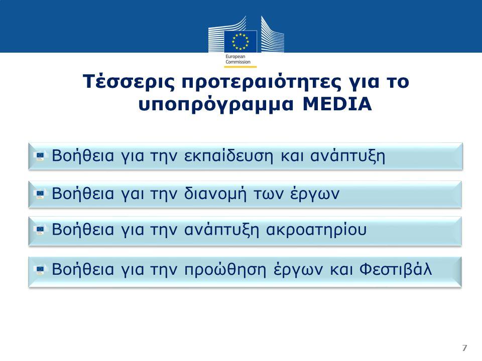 Τέσσερις προτεραιότητες για το υποπρόγραμμα MEDIA