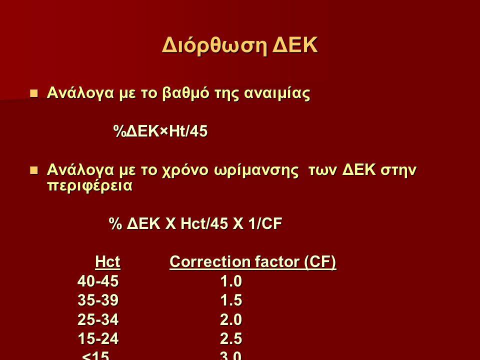 Διόρθωση ΔΕΚ Ανάλογα με το βαθμό της αναιμίας %ΔΕΚ×Ht/45