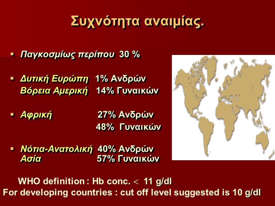 Συχνότητα αναιμίας. Παγκοσμίως περίπου 30 % Δυτική Ευρώπη 1% Ανδρών