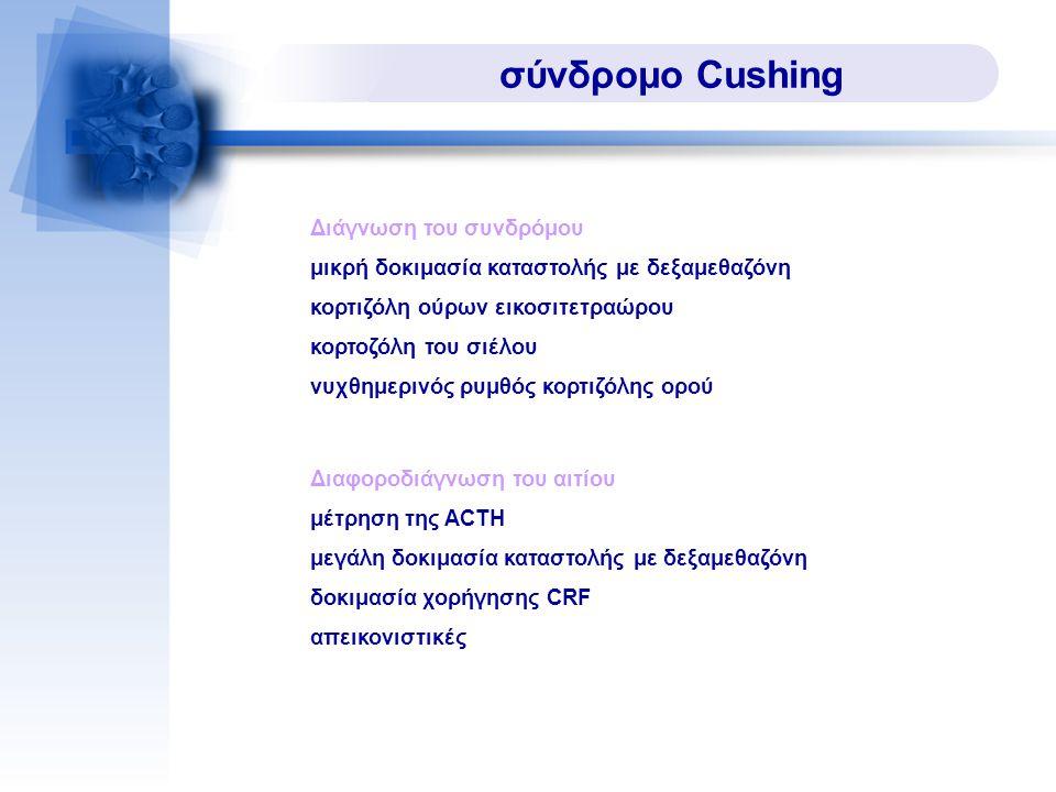 σύνδρομο Cushing Διάγνωση του συνδρόμου