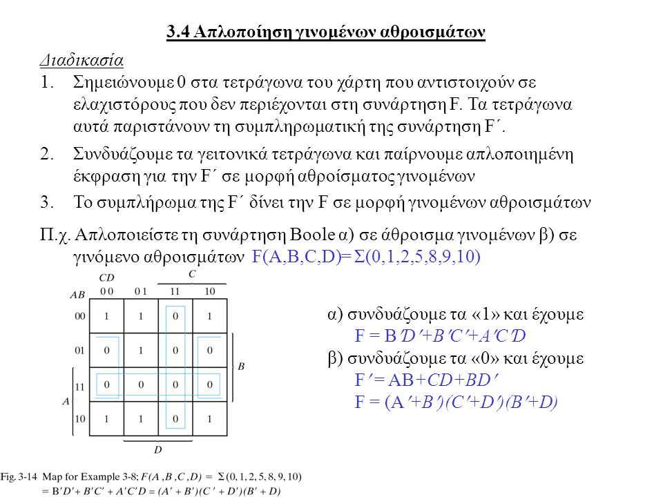 3.4 Απλοποίηση γινομένων αθροισμάτων