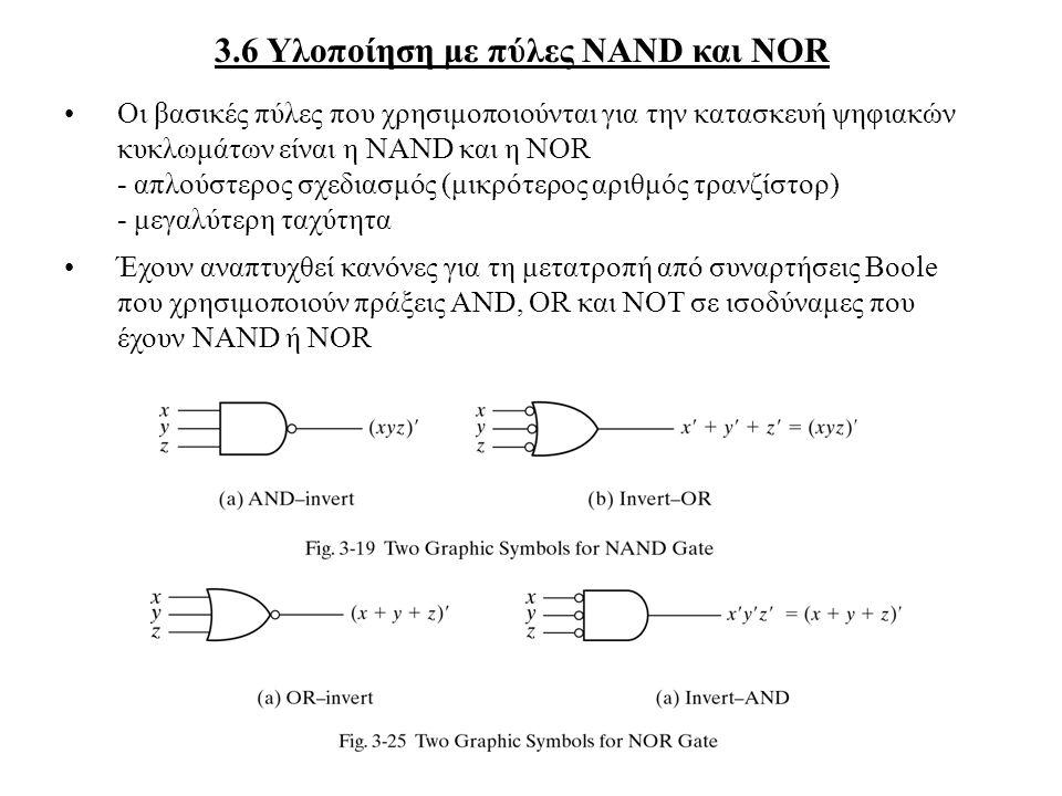 3.6 Υλοποίηση με πύλες NAND και NOR
