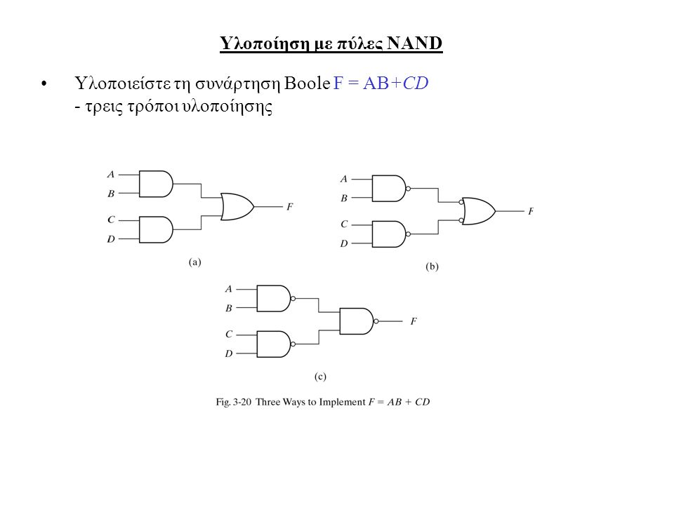 Υλοποίηση με πύλες NAND
