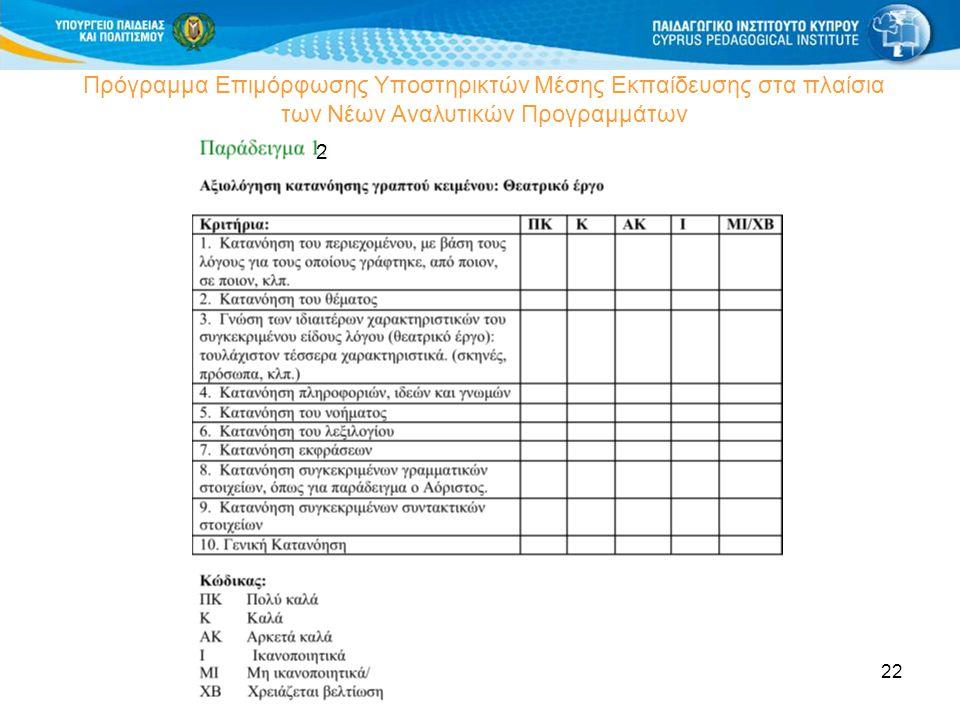 Πρόγραμμα Επιμόρφωσης Υποστηρικτών Μέσης Εκπαίδευσης στα πλαίσια των Νέων Αναλυτικών Προγραμμάτων