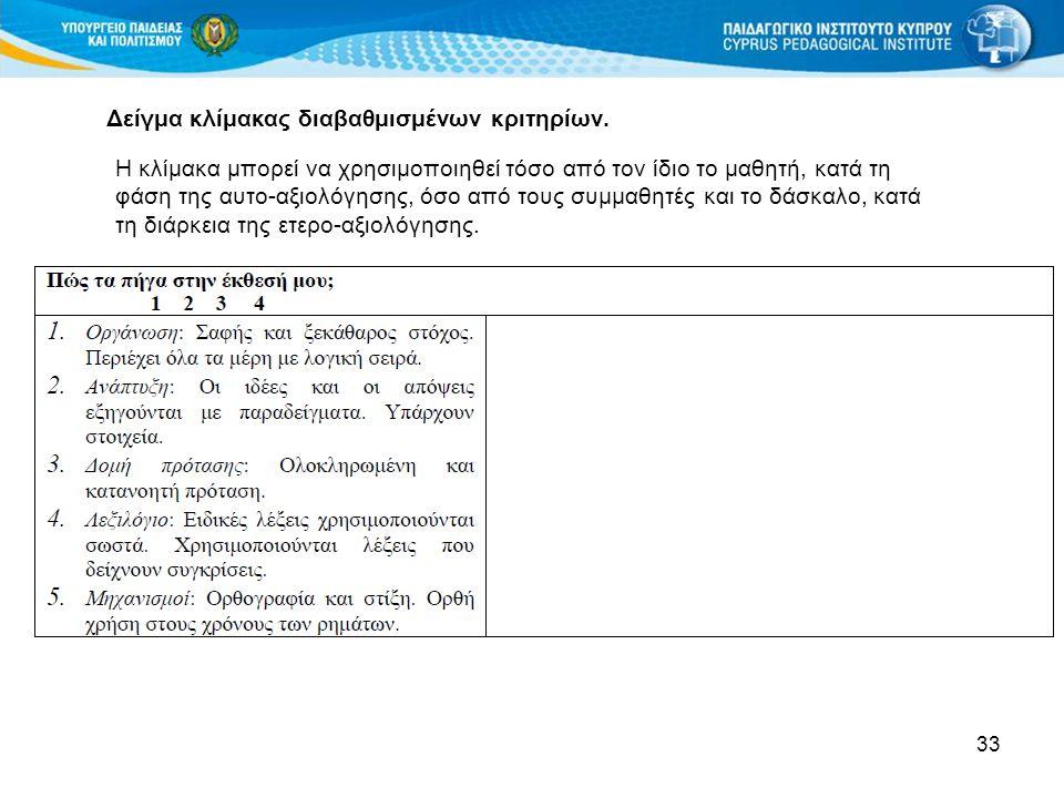 Δείγμα κλίμακας διαβαθμισμένων κριτηρίων.