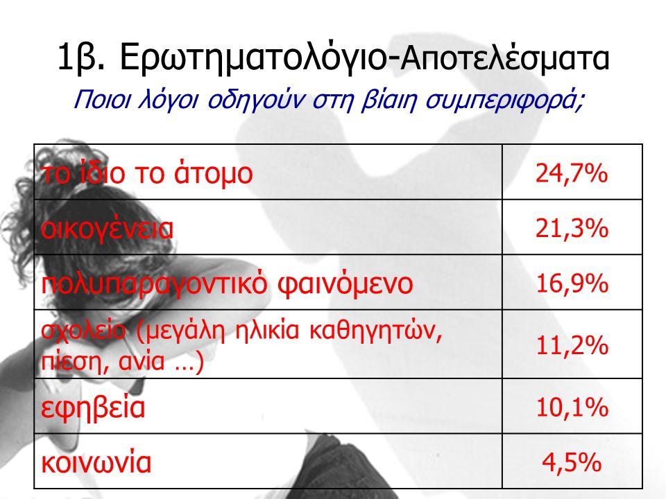 1β. Ερωτηματολόγιο-Αποτελέσματα