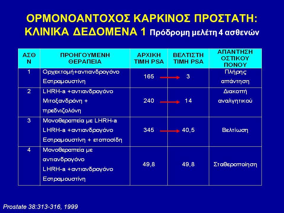 ΟΡΜΟΝΟΑΝΤΟΧΟΣ ΚΑΡΚΙΝΟΣ ΠΡΟΣΤΑΤΗ: ΚΛΙΝΙΚΑ ΔΕΔΟΜΕΝΑ 1 Πρόδρομη μελέτη 4 ασθενών