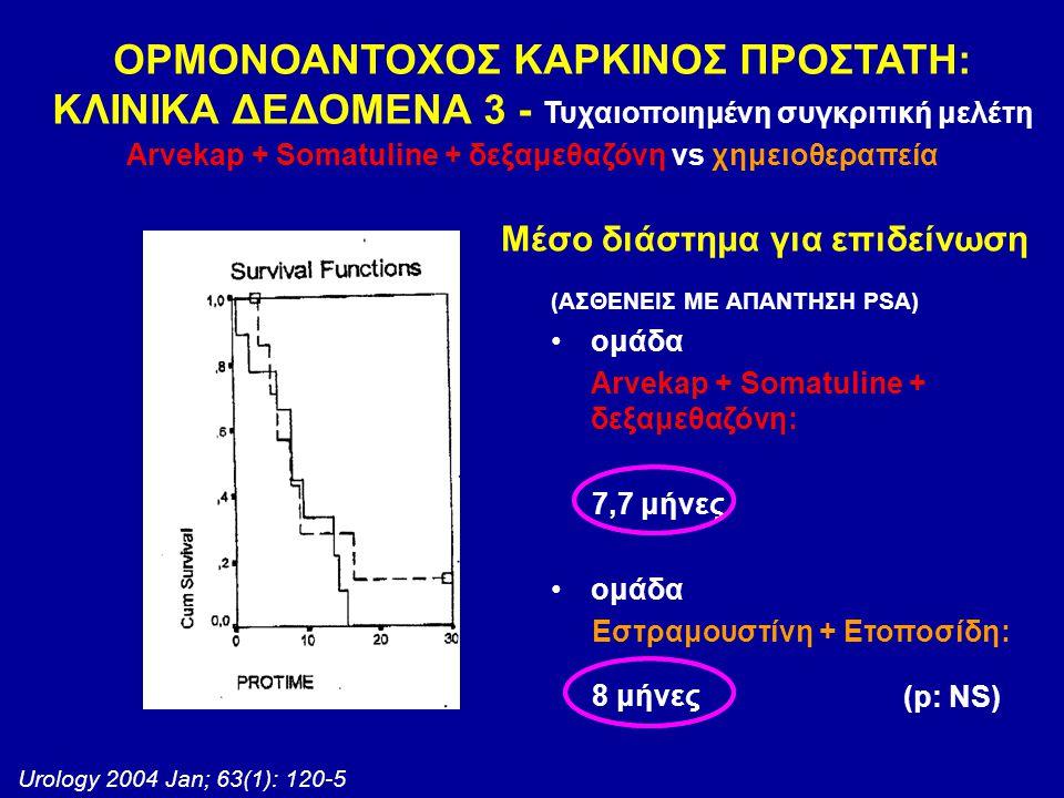 Arvekap + Somatuline + δεξαμεθαζόνη vs χημειοθεραπεία