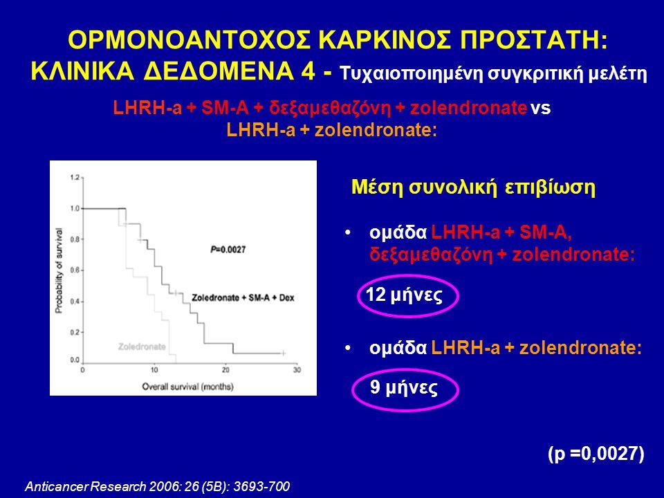 LHRH-a + SM-A + δεξαμεθαζόνη + zolendronate vs LHRH-a + zolendronate:
