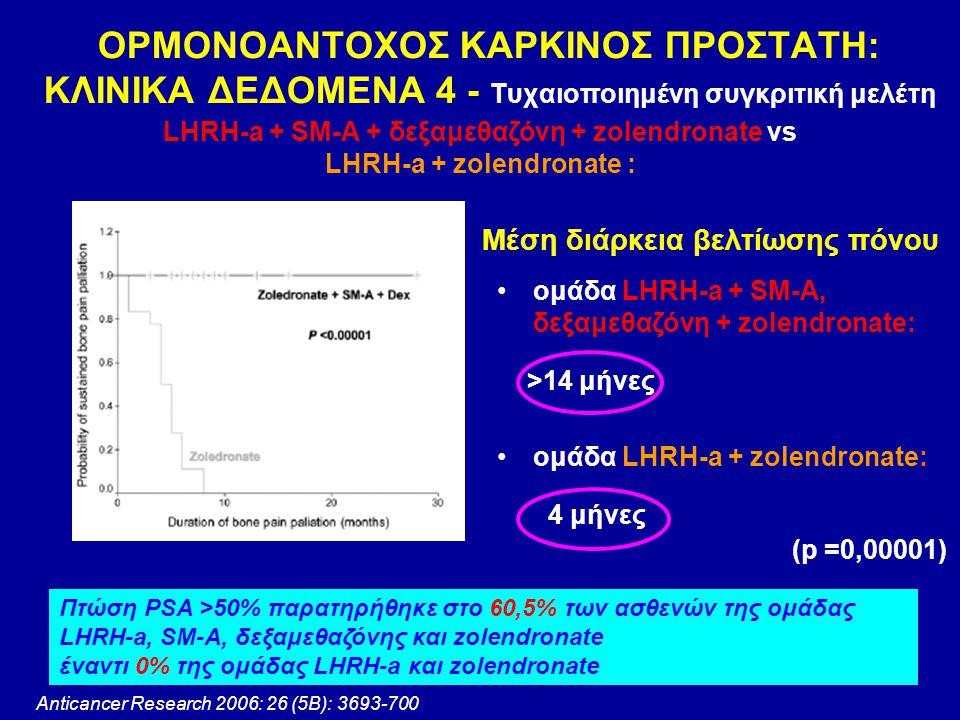 LHRH-a + SM-A + δεξαμεθαζόνη + zolendronate vs LHRH-a + zolendronate :