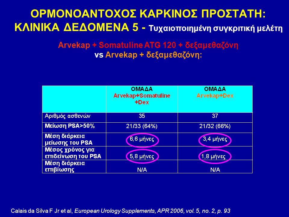 Arvekap + Somatuline ATG 120 + δεξαμεθαζόνη vs Arvekap + δεξαμεθαζόνη: