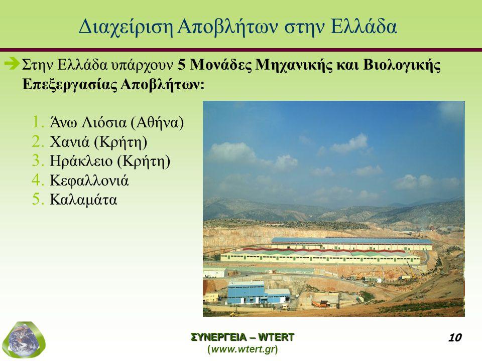Διαχείριση Αποβλήτων στην Ελλάδα