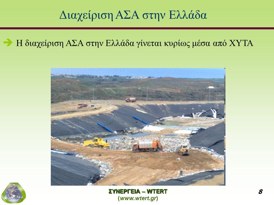 Διαχείριση ΑΣΑ στην Ελλάδα