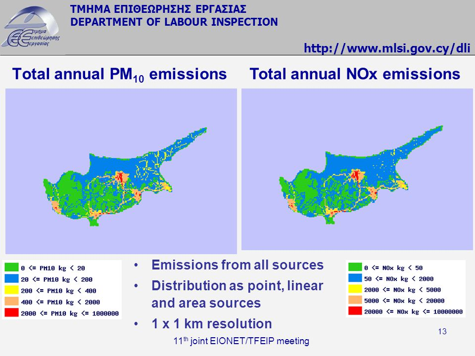 Total annual PM10 emissions