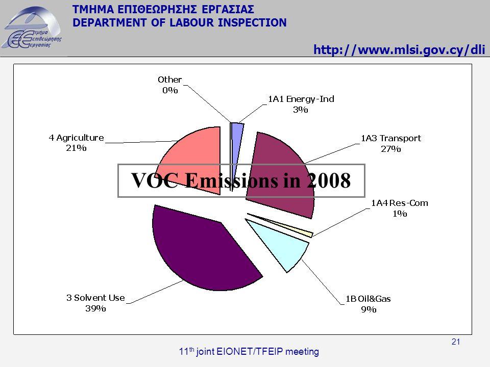 VOC Emissions in 2008