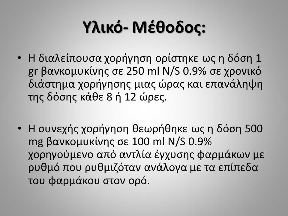 Υλικό- Μέθοδος: