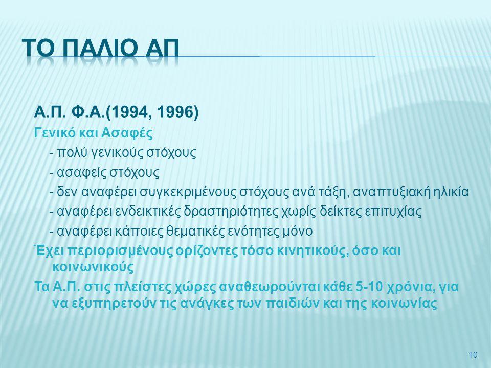 ΤΟ ΠΑΛΙΟ ΑΠ Α.Π. Φ.Α.(1994, 1996) Γενικό και Ασαφές