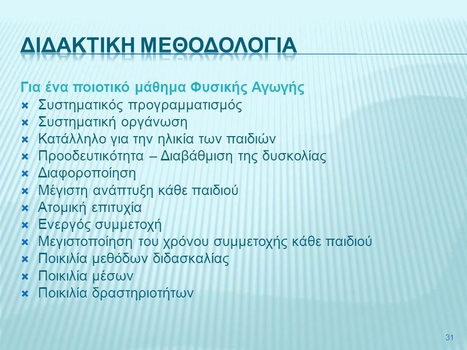 ΔΙΔΑΚΤΙΚΗ ΜΕΘΟΔΟΛΟΓΙΑ