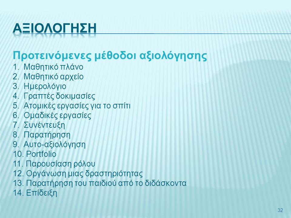 ΑΞΙΟΛΟΓΗΣΗ Προτεινόμενες μέθοδοι αξιολόγησης 1. Μαθητικό πλάνο