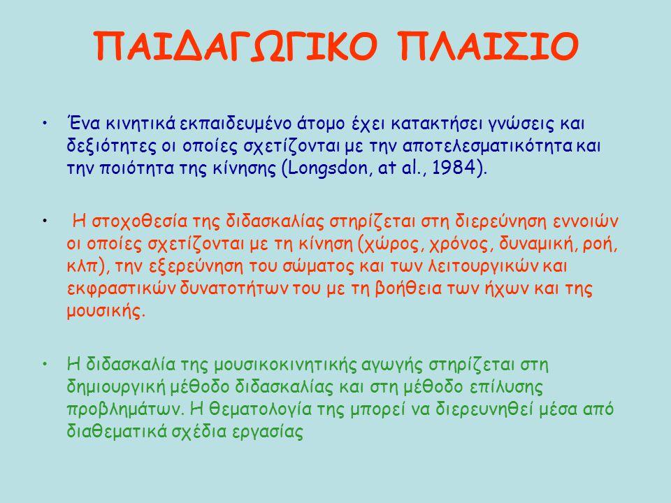 ΠΑΙΔΑΓΩΓΙΚΟ ΠΛΑΙΣΙΟ
